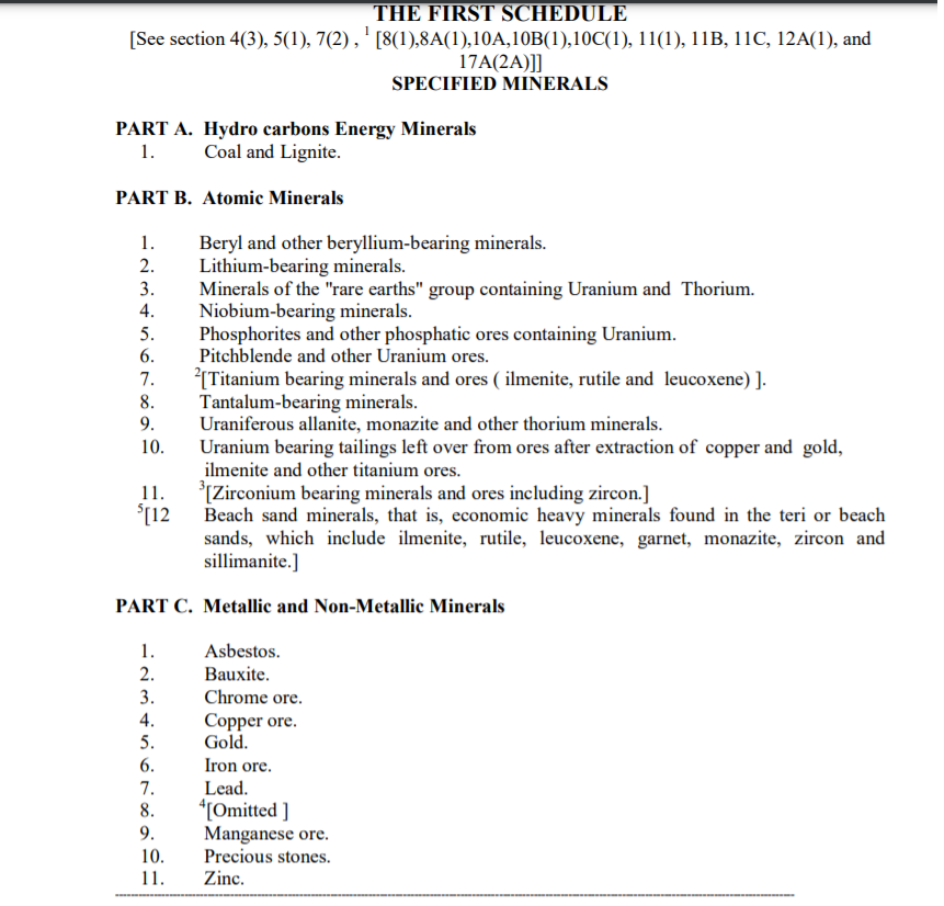 Schedule 1, Mines and mineral development and regulations Act 1957
